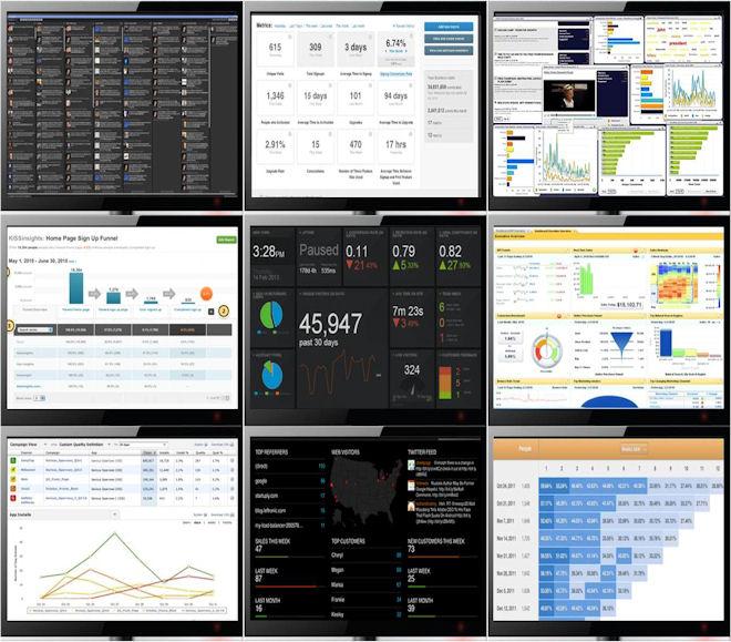 web analytics insights command centre