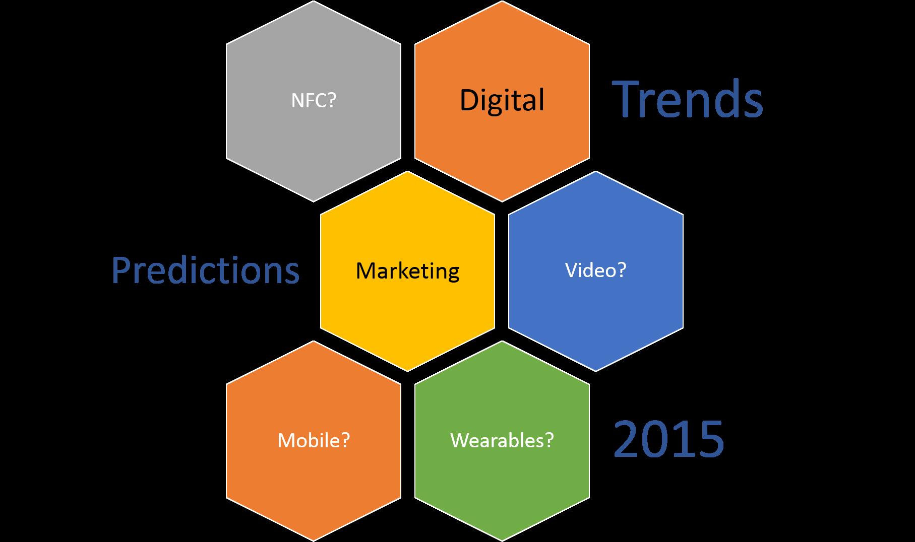 Social Media Digital Marketing Courses Uk