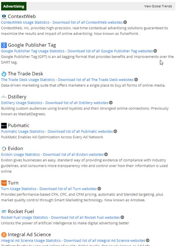 advertising-tech-media-publisher